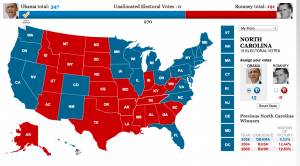 Electoral College prediction